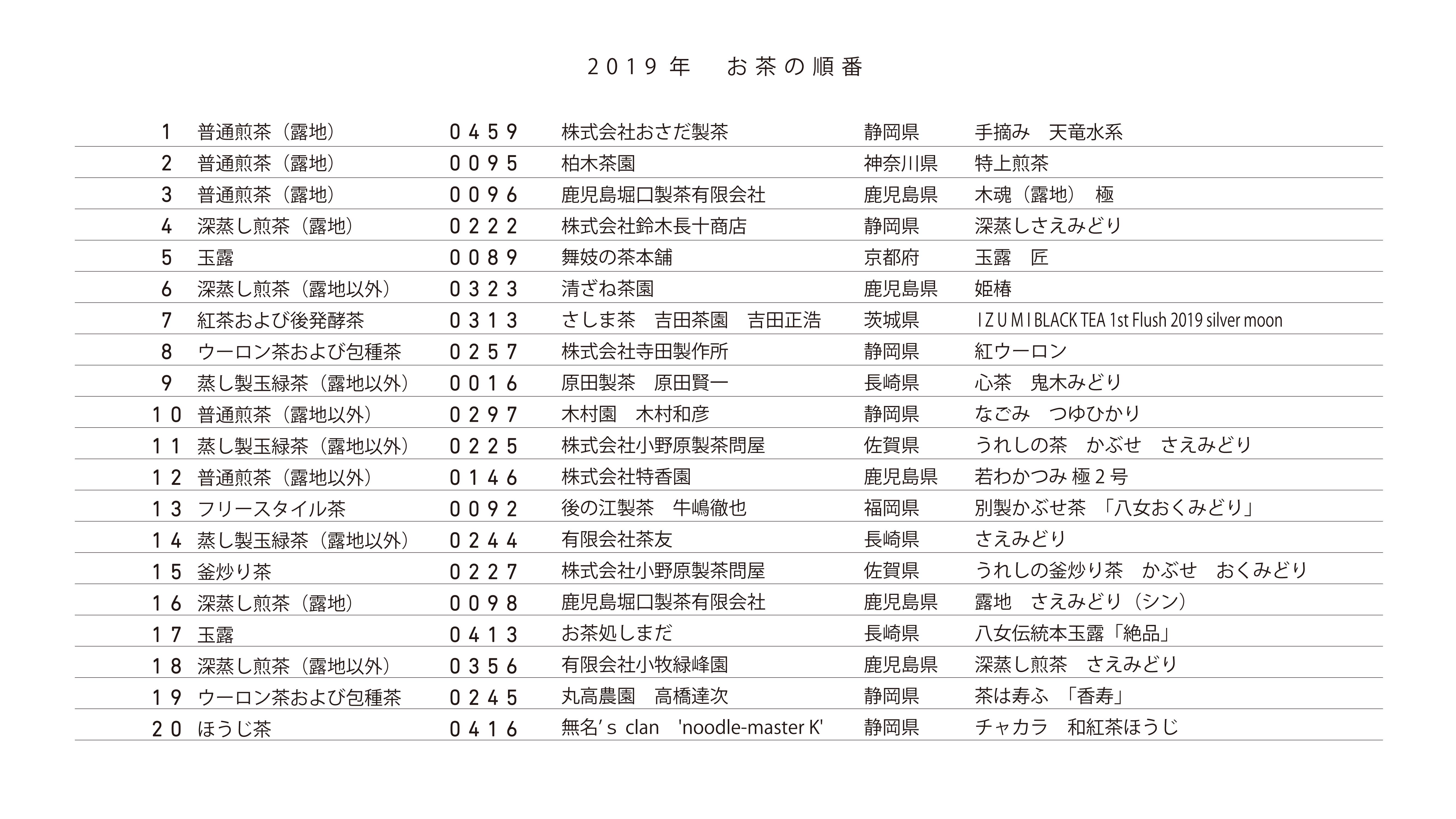 三次審査お茶の順番2019_jp